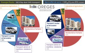 OBJECTIF CO2, les transporteurs s'engagent