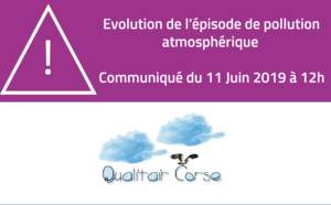 Evolution de l'épisode de pollution atmosphérique